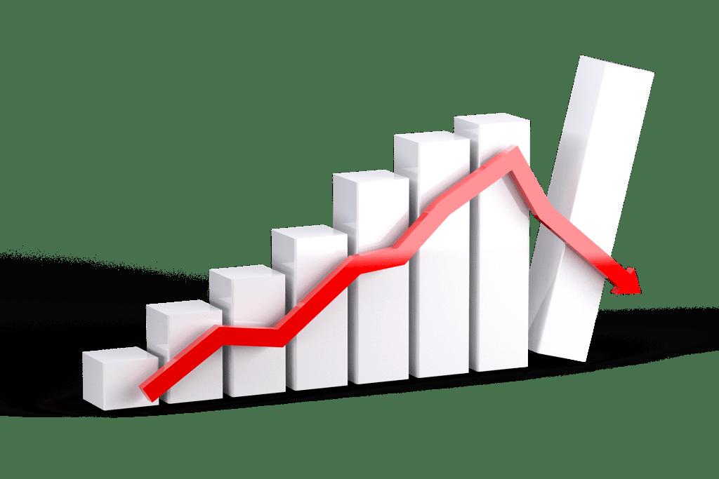 Bar graph showing decrease in Graduation Rates