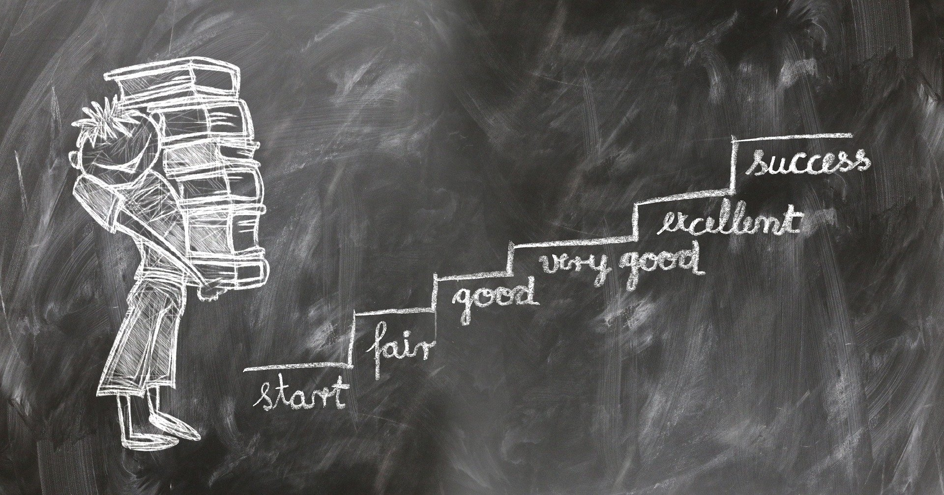 Image of a chalkboard with a drawing of a student carrying books up stairs on which words are written like start, fair, good