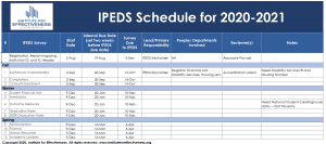 Image of the IPEDS calendar-Planning Guide for Senior Leaders
