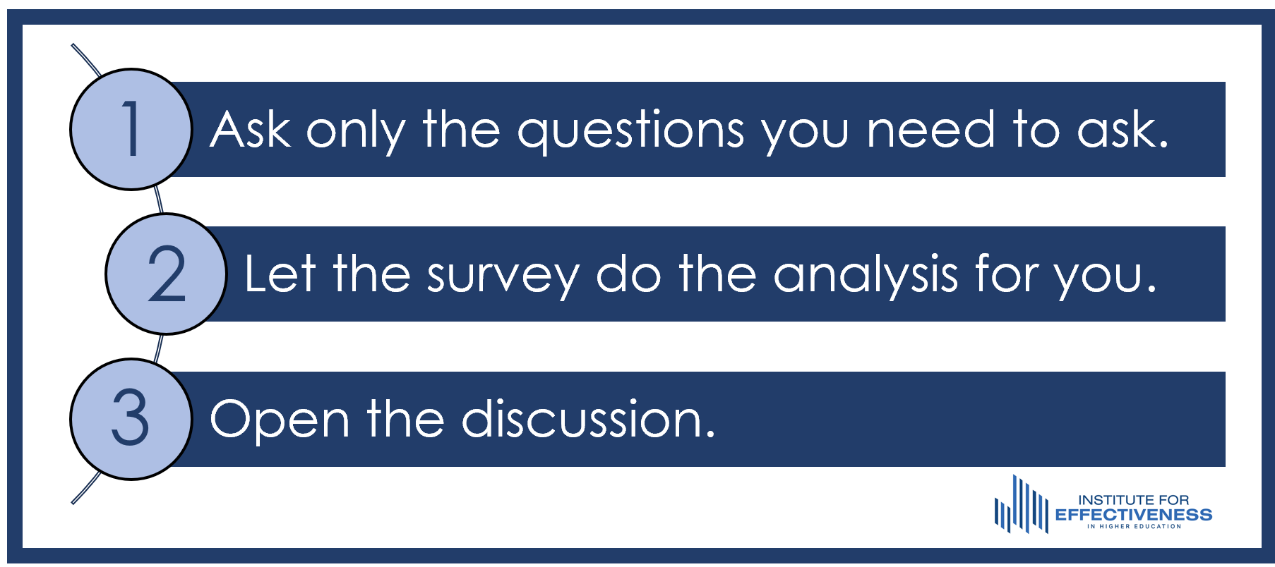 Ask only the questions you need to ask. Let the survey do the analysis for you. Open the discussion.