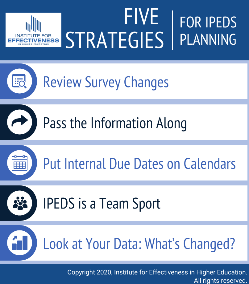 Strategies for IPEDS planning infographic shortened