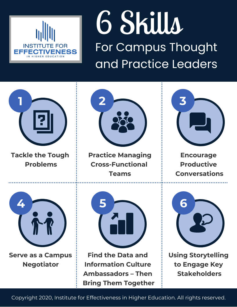 6 skills for campus thought and practice leaders infographic