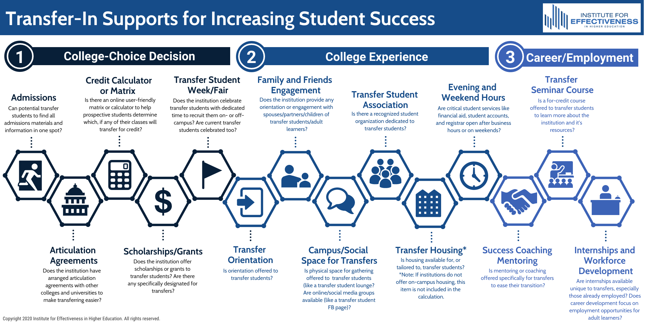 Transfer-In Student Supports - RealityCheck