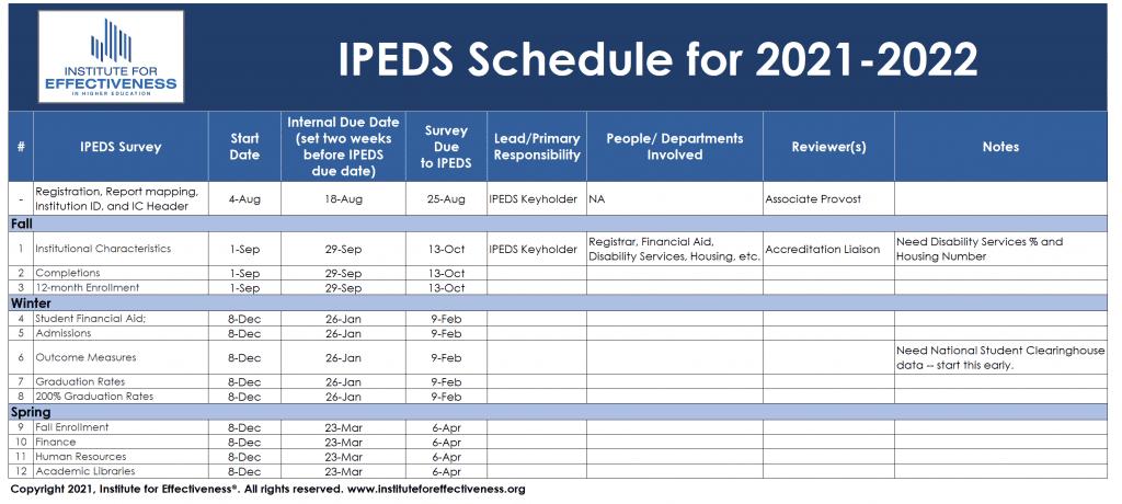 IPEDS Schedule for 2021-2022
